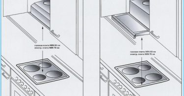 Come installare la cappa sopra il fornello a gas