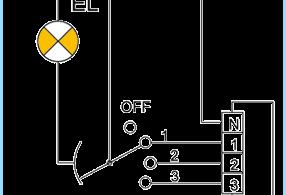 Come collegare la ventola tramite relè