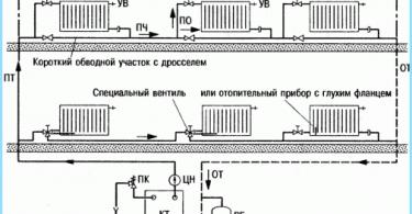 Progettazione di un sistema di riscaldamento casa privata