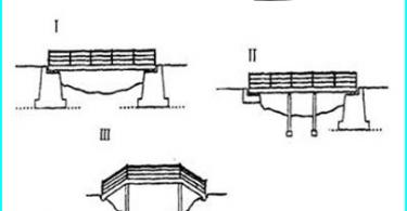 Illuminazione architettonica della facciata della casa privata: regole + Esempi di dispositivi